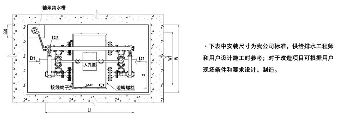 pw-n4四泵内置式污水提升设备
